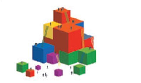 Project Management Applications (Online)